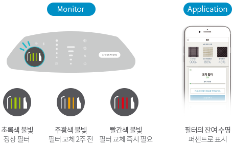 Monitor and Application 이미지